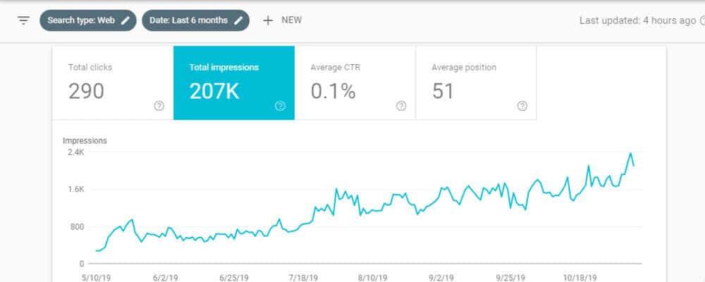 Best backlink providing agency backlink results